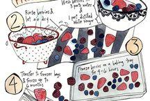 Pinspiration- Delicious Living Pins