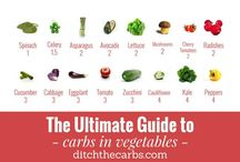 Zöldség szénhidrát