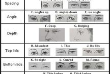 Physiogomy/Face-reading