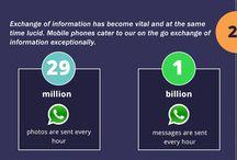 IOS & Mobile Infographics