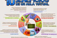 TICs / Tecnologías de la información y comunicación. Aplicación en el aula.