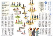 Information Illustration