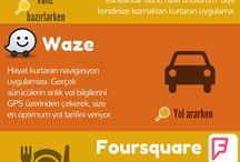 Seyahat & Gezi İpucu / Seyahat İpucu, Gezi ve Şehir Rehberleri, Faydalı Bilgiler
