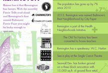 Baltimore Neighborhood Snapshots / Info about each of Baltimore's unique neighborhoods.