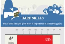 CV and Skills