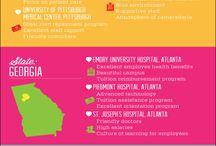 Industry Insights: Nursing