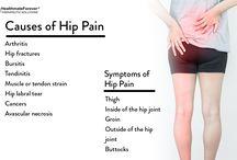 Causes of pain