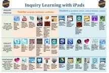 Inquiry iPads