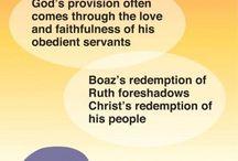 Kutipan bible