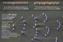 Internet Marketing / The Best Network Marketing Deals