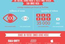 Social Media - YouTube