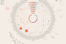 data vis/infograph - style / by Chionghee Horvath