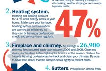 Fall/Winter Heat tips! / Cottam Heating & Air Conditioning | City Island, NY