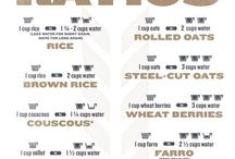 Cooking Tips and Ratios