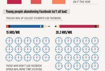 Social Media  / Social media, digital marketing, Facebook, Twitter