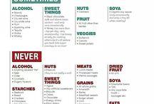 Banting diete