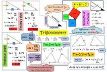 Math Concepts