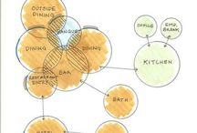 Arch. Diagram