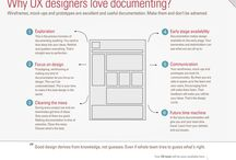 UX design / Educational and visual diagrams to do with user experience design