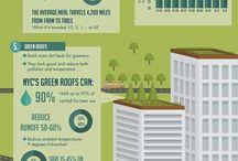 Grön Arkitektur