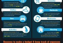 Budgeting tips!