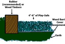 Rubber Facts and Fun / www.discountrubbermulch.com Rubber Mulch Manufacturer
