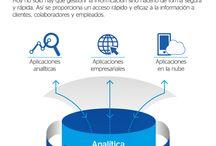 Data Visualization - Timelines