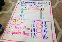 Classroom: Math-Number Sense