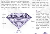 Diamond University / One of our main goals at Diamond Lighthouse is to make sure that you are always in control of what happens to your diamond, and part of that control is knowing its true value and how that value is determined. Here, you can learn everything you need to know about the value of a diamond and the importance of a GIA certificate. The more you know, the more you can stay informed about the value of your diamond when selling it.