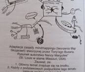 myslografia