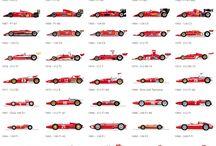 Autosport / Alles over F1 en rally