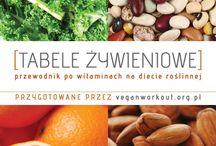 zdrowe jedzenie info