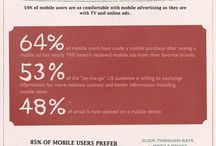 Mobile enabled Strategy