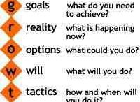 Goal setting / reflection