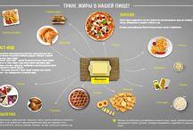 Полезная пища / Полезные продукты