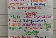 EDU Reflection and Critical Thinking