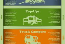 RV Life / RV Travel tips, tricks and routes.
