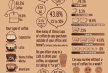 Koffie,Kaffe,Koffee!