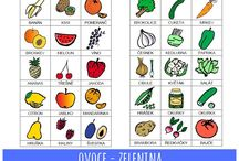 Kartičky-ovoce+zelenina