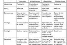 Recursos varios / Educativos, útiles, creativos, pedagóxicos... / by Irene Moreira