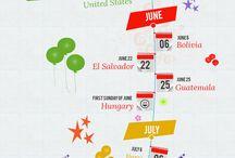 My Choosen Infographics