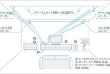 AV機器アイデア