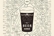 COFFEE & Beer