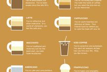 Content For Optima Website : Part of Coffee Shop