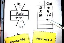 Math -patterning and algebra