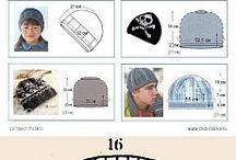 şapka yapımı