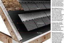 konstrukce ,střechy