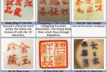 china markings
