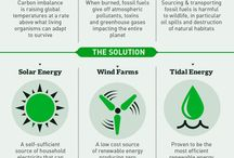 Renewable Sustainable energy