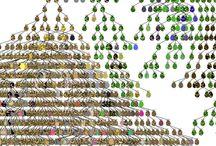 Family Tree / Family tree visualisations